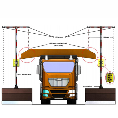Over-Sized Vehicle Detector